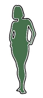 ایجاد نمودار انسانی پویا در اکسل