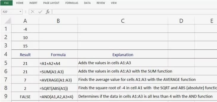اصول کار با فرمول ها و توابع در اکسل