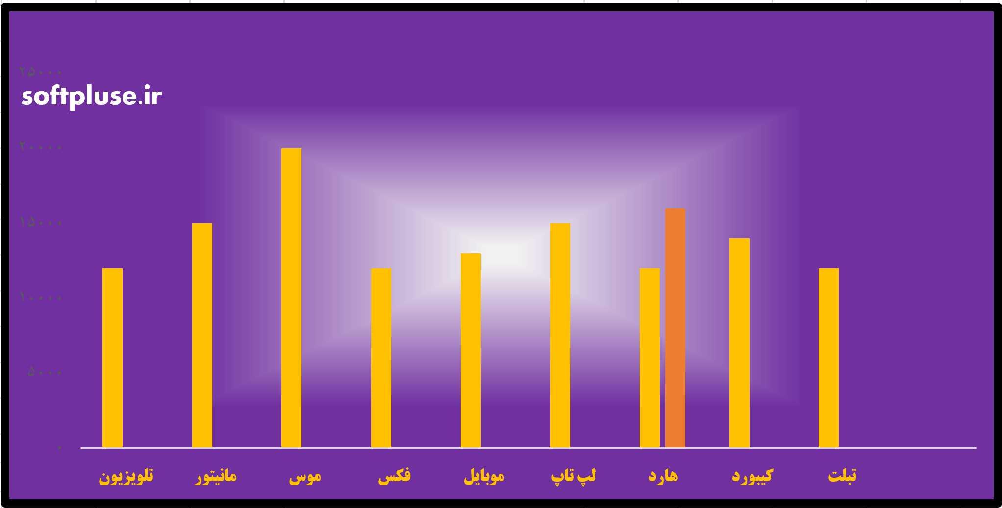 نمودار جذاب در اکسل