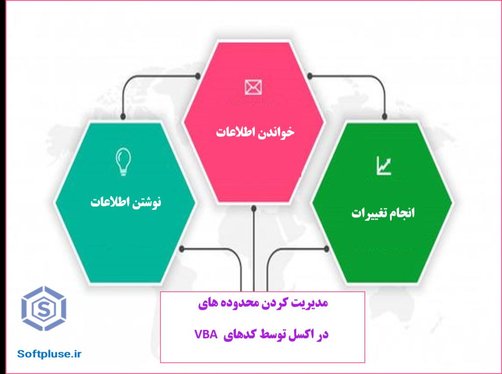 مدیریت محدوده ها توسط VBA